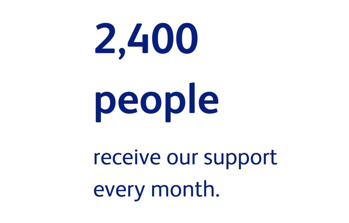 2,400 people receive our direct support every month